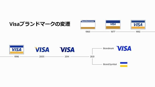 Meet Visa: Visaブランドは新たな進化へ「世界中のあらゆる場所で、あらゆる人々のために」