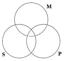 Standard Form Venn and Euler