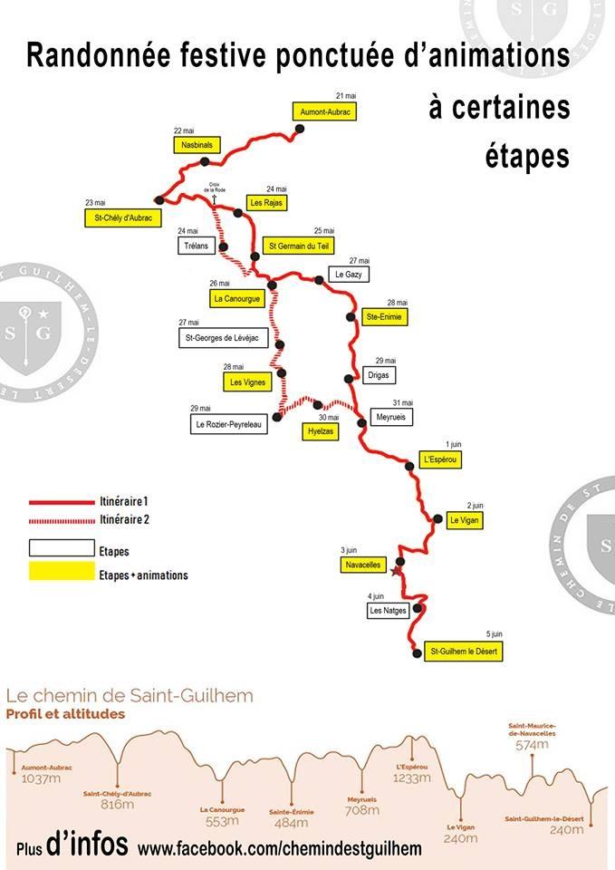 topoguide le chemin de saint guilhem le desert