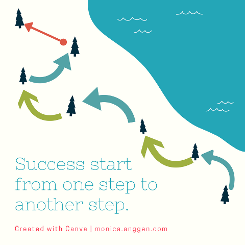 Sukses Dimulai Selangkah demi Selangkah