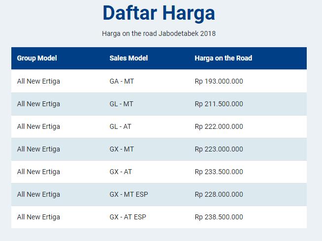 Daftar Harga Suzuki All New ERTIGA 2018