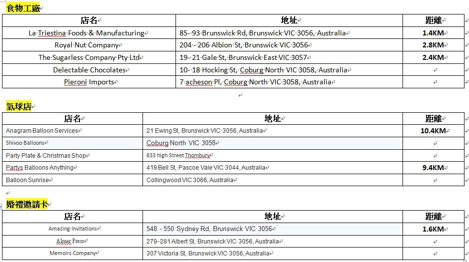 打工度假履歷澳洲 打工- 打工度假履歷澳洲 打工 - 快熱資訊 - 走進時代