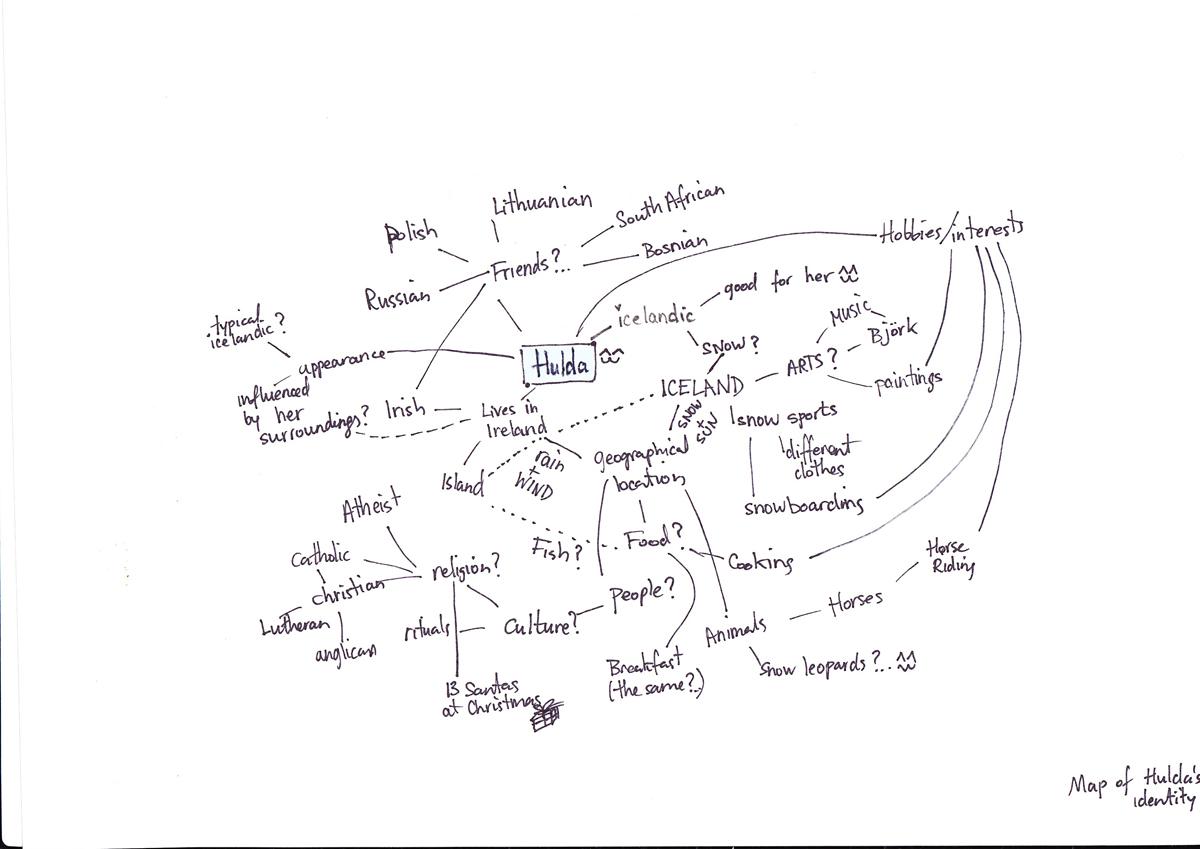 brainstorm definition essay