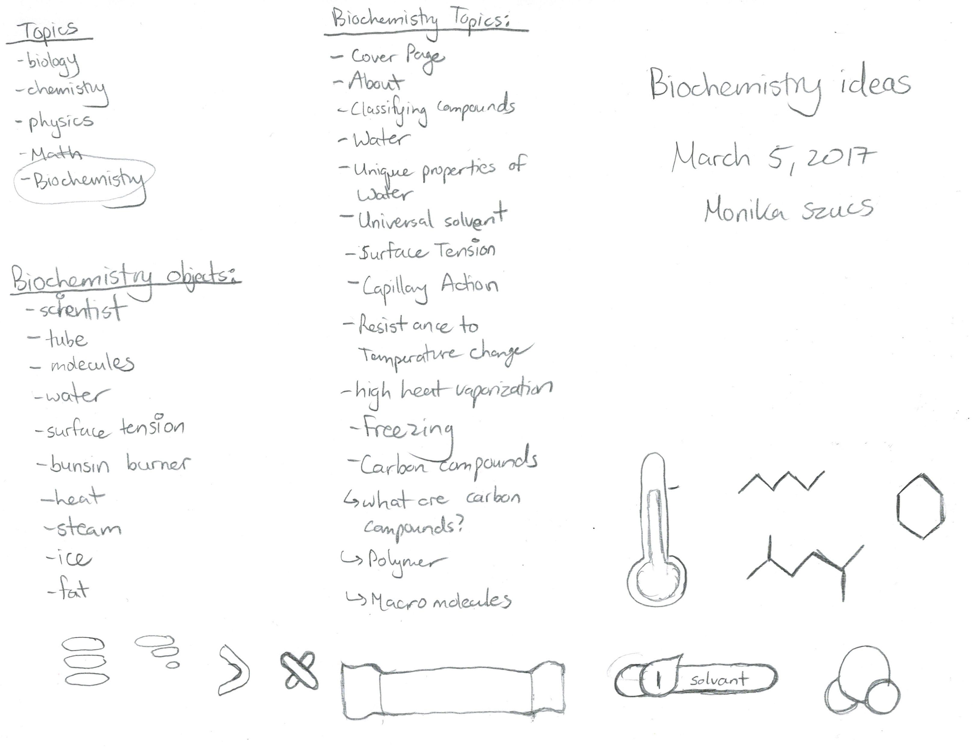 Biochemistry Study Guide Graphic Design Epub, Monika Szucs
