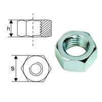 Jgheab metalic Piulita hexagonala M 8 – 934/8 Z  (100buc/set)