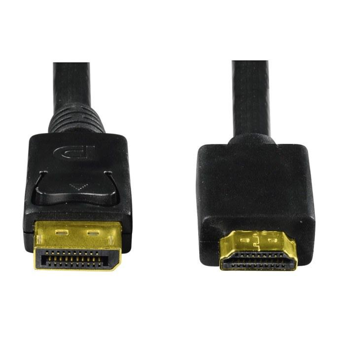 Интерфейсы DisplayPort и HDMI