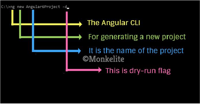 create a new angular 6 project angular CLI command