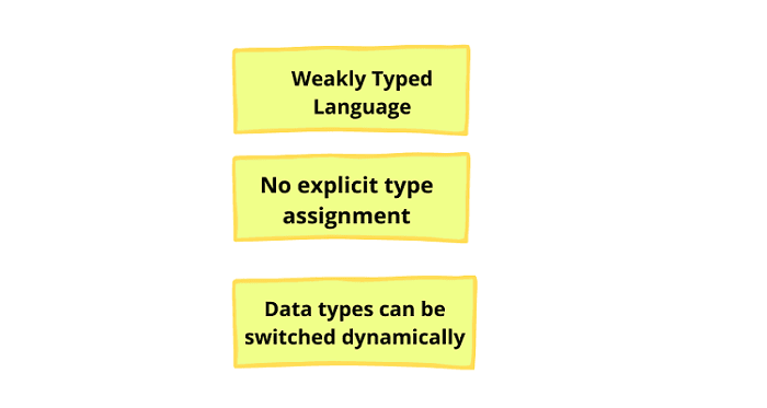Weakly typed programming