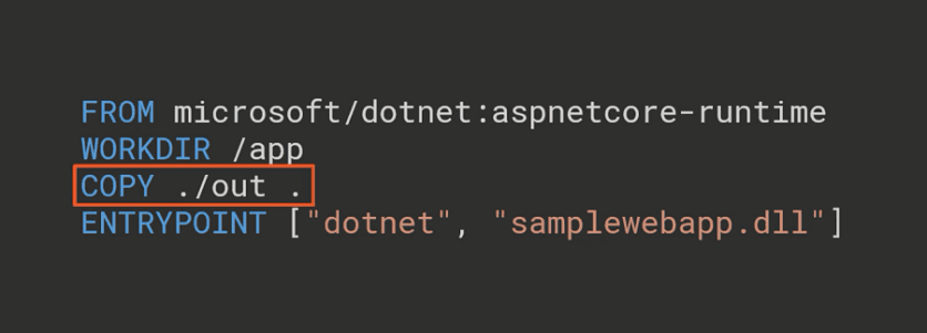 asp.net core files in docker