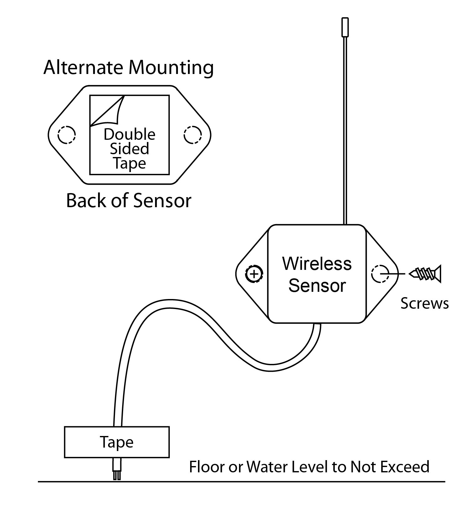 hight resolution of place and mount wireless water detect sensor