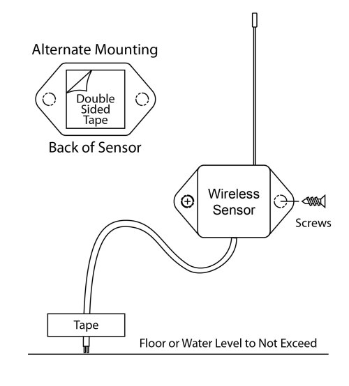 small resolution of place and mount wireless water detect sensor