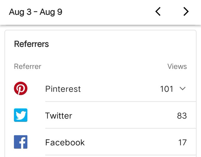 pinterest referrers Augs 3-9