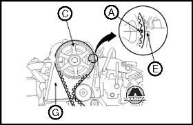 Привод газораспределительного механизма (ГРМ) Kia Carens