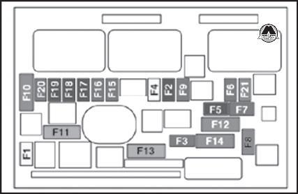 Схема предохранителей на пежо 308| Обозначения на схемах