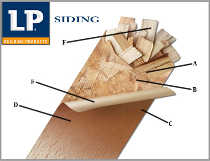 LP-wood-siding2