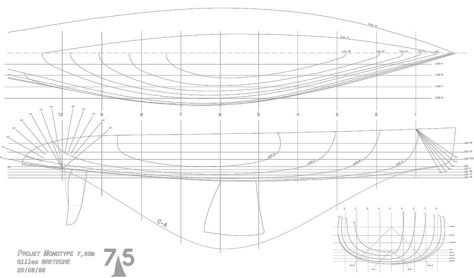 PLAN DE FORME - MONOTYPE 750