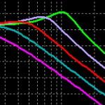 保護中: FENDER STRATOCASTER シングルピックアップコイルの回路シミュレーション