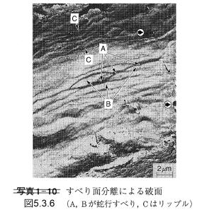 図5.3.6_すべり面分離による破面