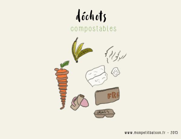 Composteur Cuisine