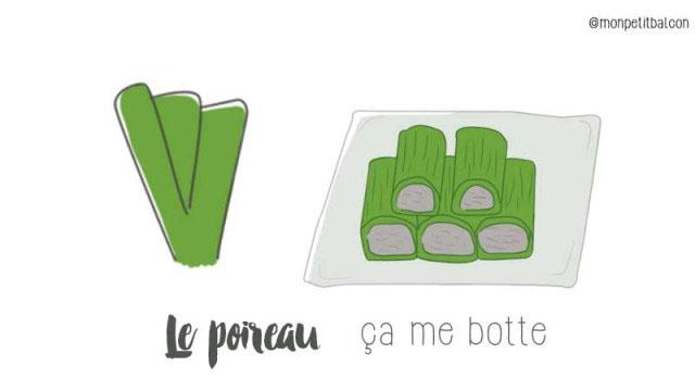 {Recette anti-gaspi} Verts de poireaux en cannellonis