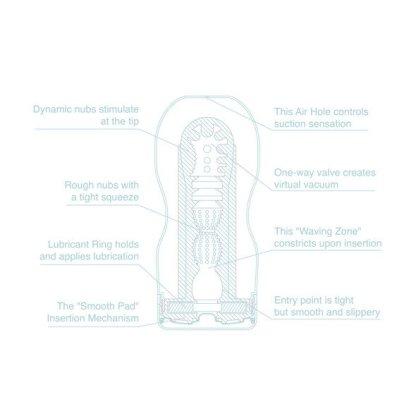Original Vacuum Cool Edition - Intérieur -Tenga Onacup