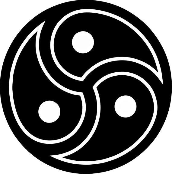 Logo BDSM - Symbole de reconnaissance