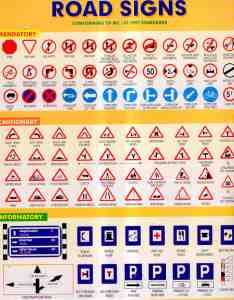 Road sign chart driving conditions in india monsafety also frodo fullring rh