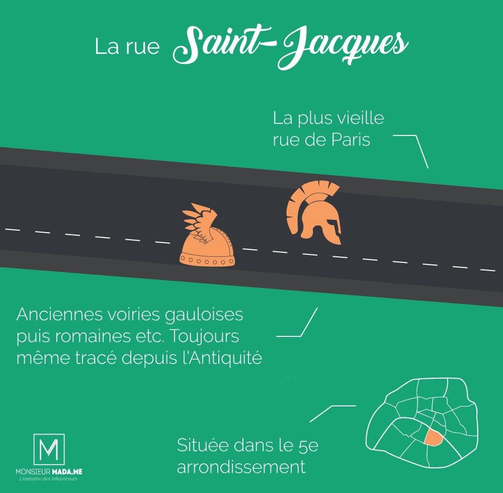 MonsieurMadame infographie : La plus vieille rue de Paris
