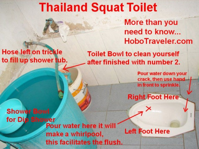 The Thing About Squat Toilets