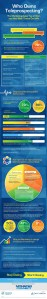 Who Owns Teleprospecting - Infographic-mod