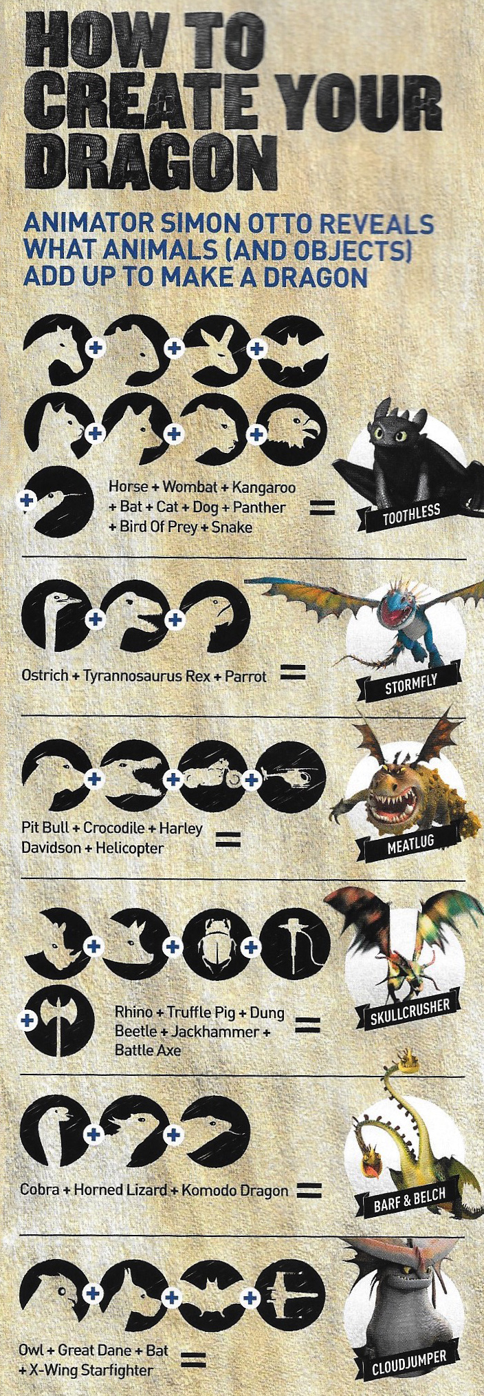 bestiario kind of dragon hot ow to train your dragon best movie not or maybe