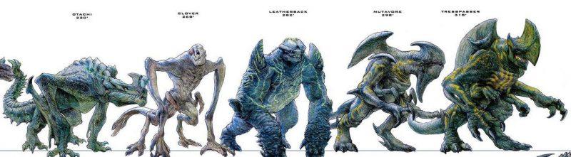 Pacific Rim Kaiju in ordine di dimensione