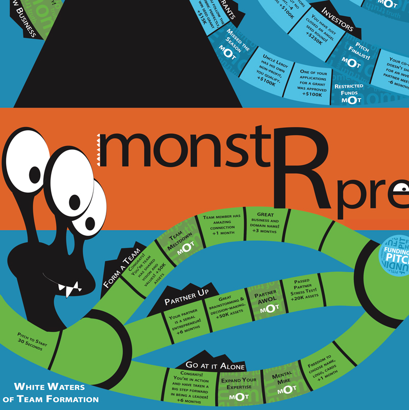 MonstRpreneur Board Game