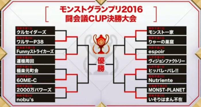 トーナメント8