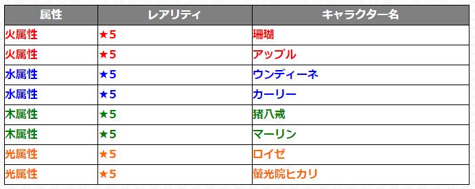 玉楼真書1月8日_対象キャラクター