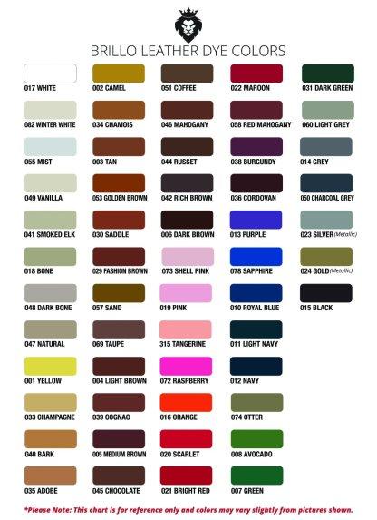 Brillo, Color, Chart
