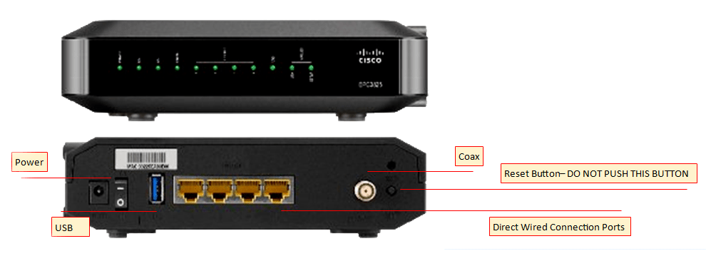 Cable Modem Router Connection Diagram On Cable Modem Tv Coaxial