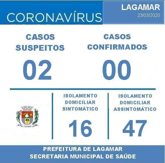 Lagamar monitora estado de saúde 65 pessoas por possível contaminação por Covid-19