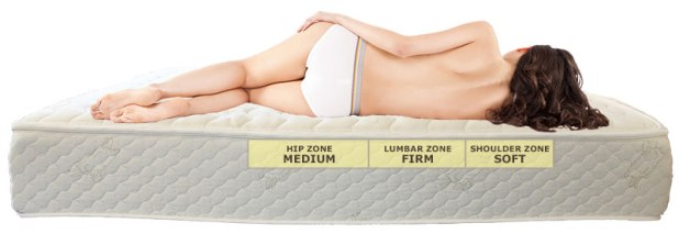 Mattress for Side Sleepers 2