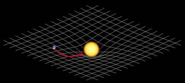 expérience Montessori international Bordeaux : système solaire, courbure espace temps