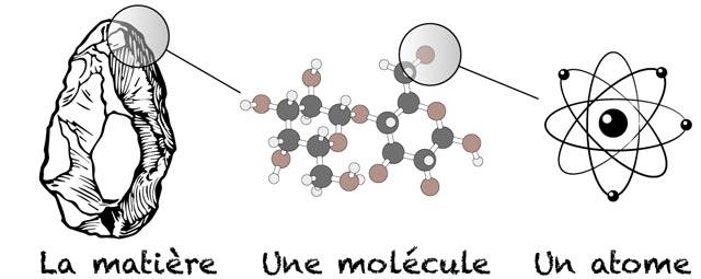 Montessori International Bordeaux : sciences, expérience en chimie. la matière