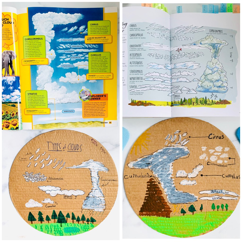 CLOUDs-TYPES-Made-By-Kids Recycled DIY