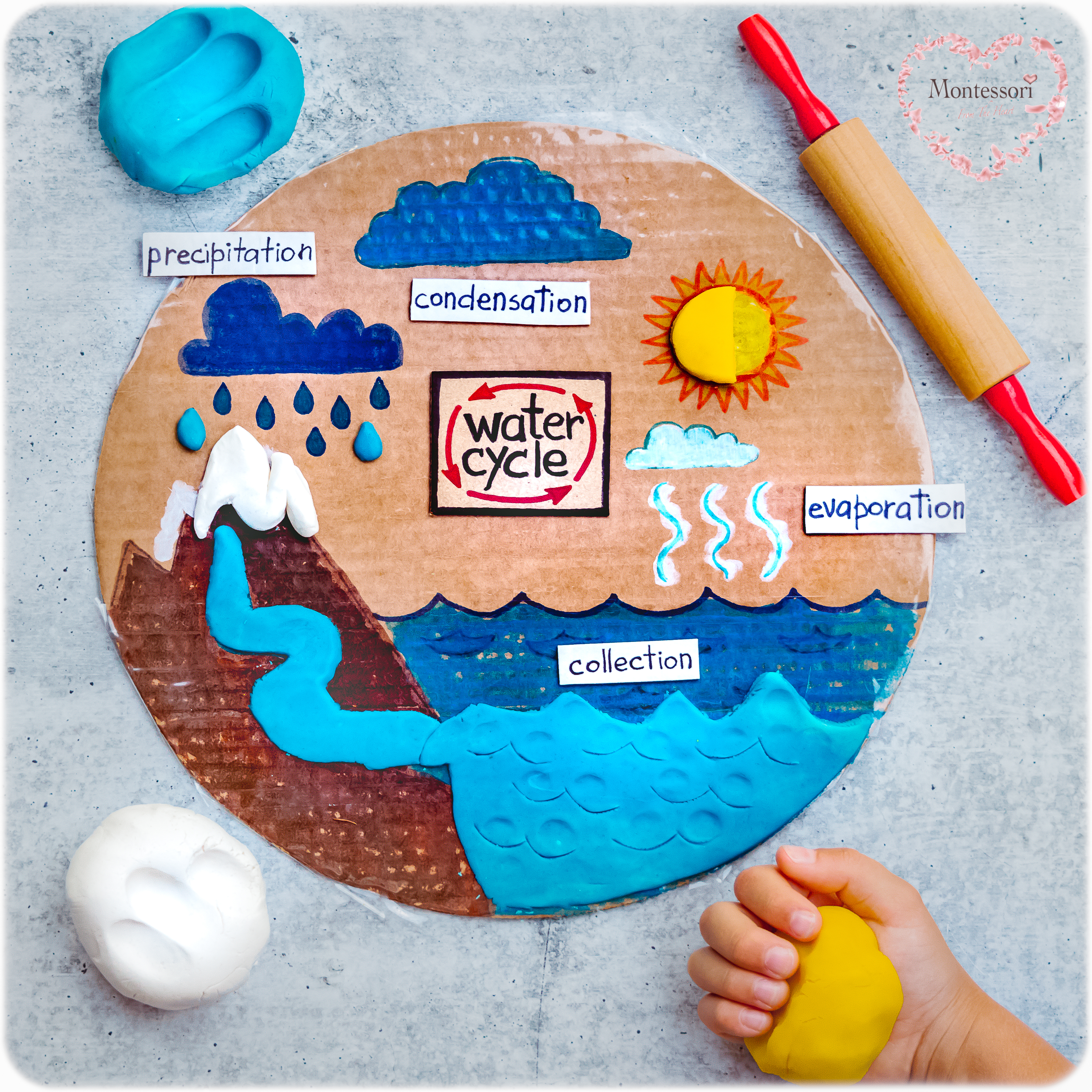 WATER CYCLE Kids Activities   Montessori From The Heart [ 3796 x 3796 Pixel ]