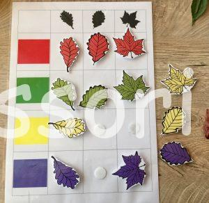 Triedenie listov