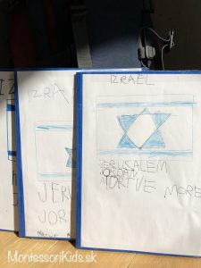 Lapbook o cestovaní Izrael