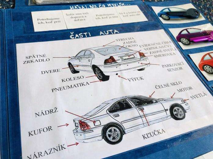 Lapbook Auto