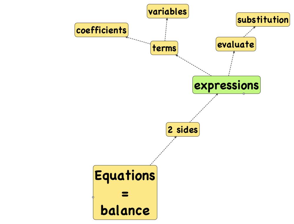 medium resolution of introduction