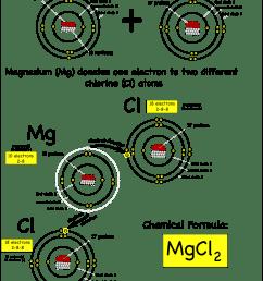 magnesium  [ 1794 x 2456 Pixel ]