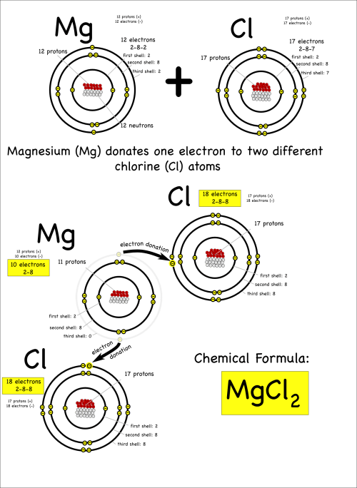 small resolution of magnesium
