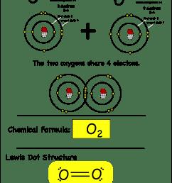 oxygen gas  [ 1607 x 1949 Pixel ]